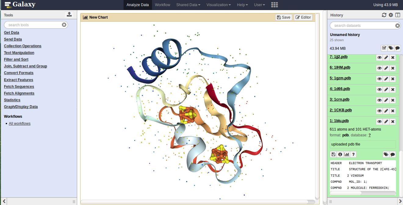 Why Web Molecular Graphics?